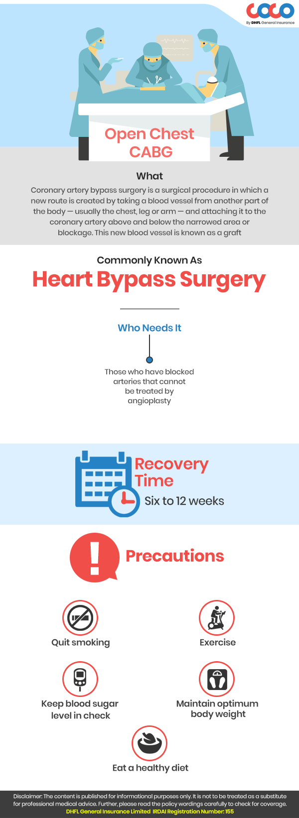 CABG_Infographic.png